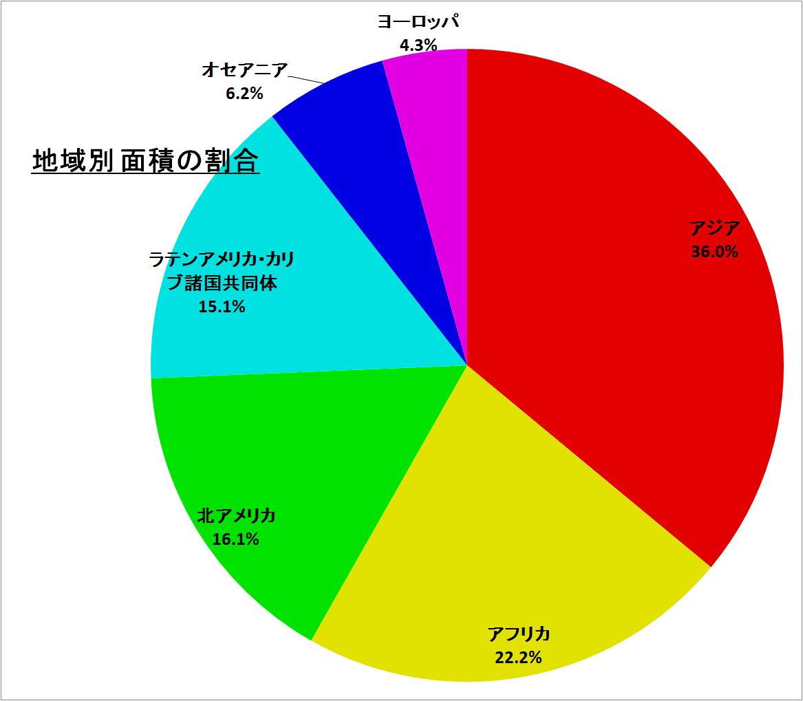 世界 一 人口 の 多い 国