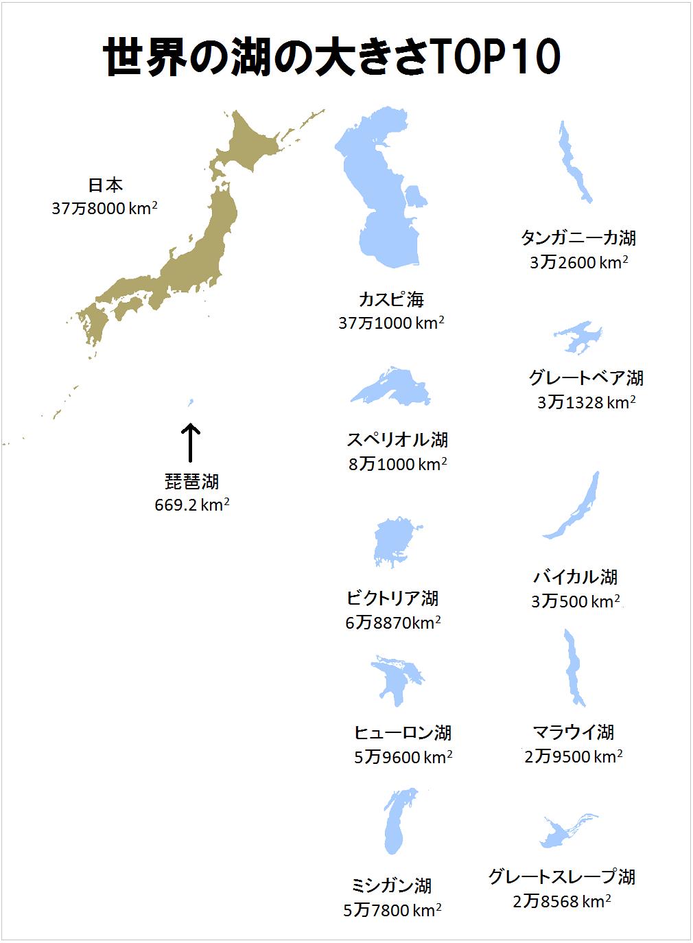 面積 の 順 の 大きい 国 世界